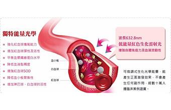 靜脈雷射改善血液循環以及加速術後恢復狀況